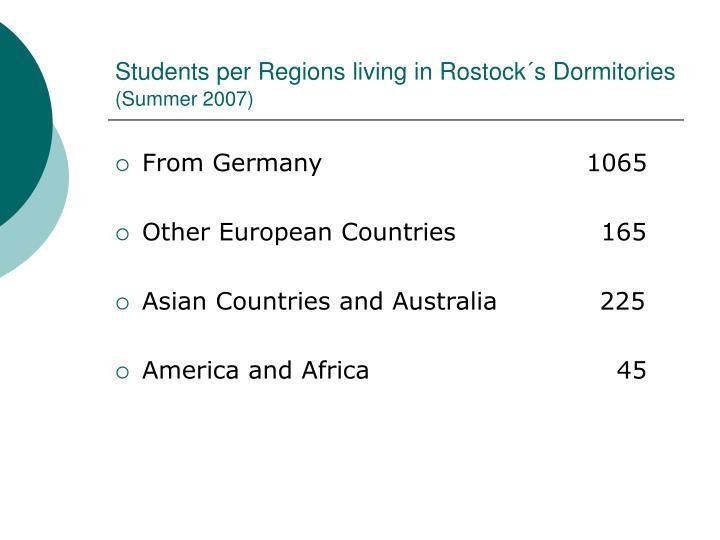 Students per Regions living in Rostock´s Dormitories