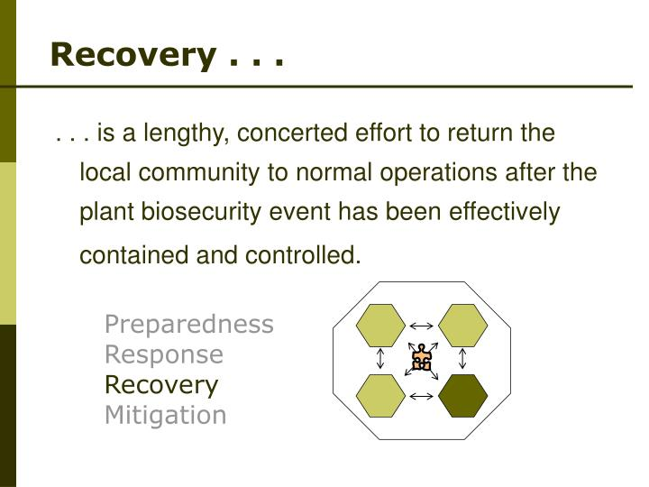 Recovery . . .