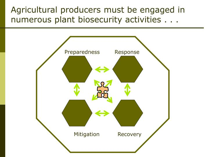 Agricultural producers must be engaged in numerous plant biosecurity activities . . .