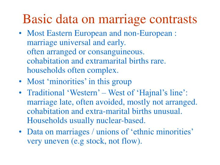 Basic data on marriage contrasts