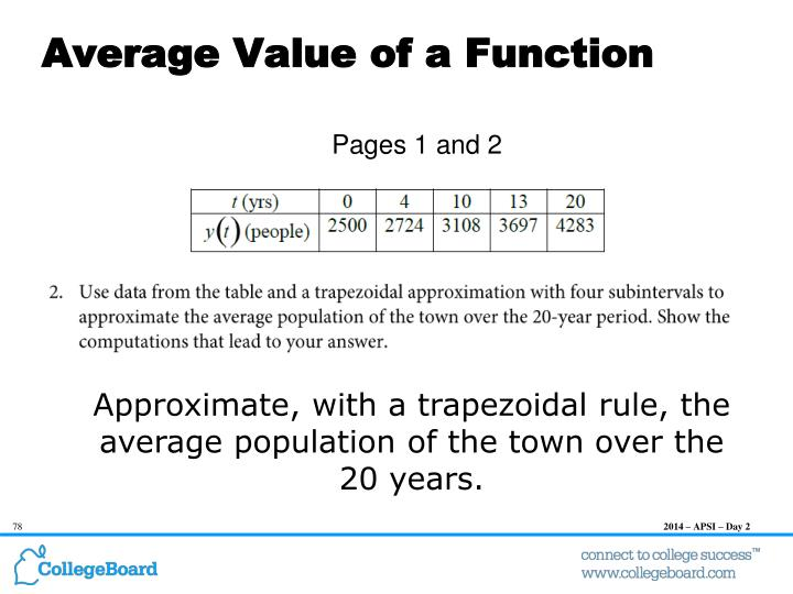 Average Value of a Function