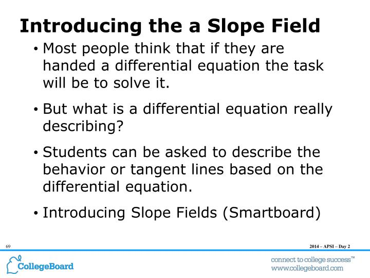Introducing the a Slope Field