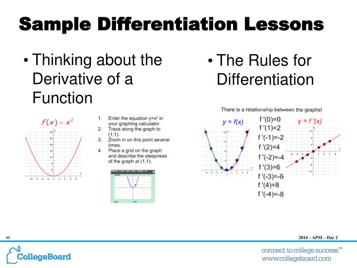 Sample Differentiation Lessons