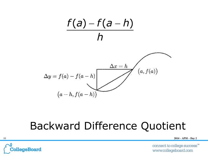 Backward Difference Quotient