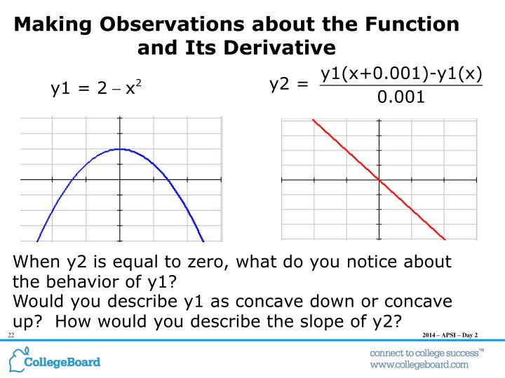 Making Observations about the Function and Its Derivative