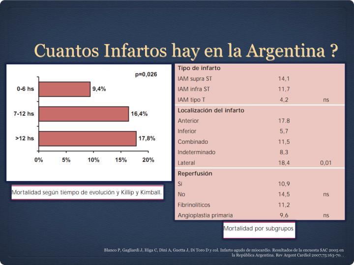Cuantos Infartos hay en la Argentina ?