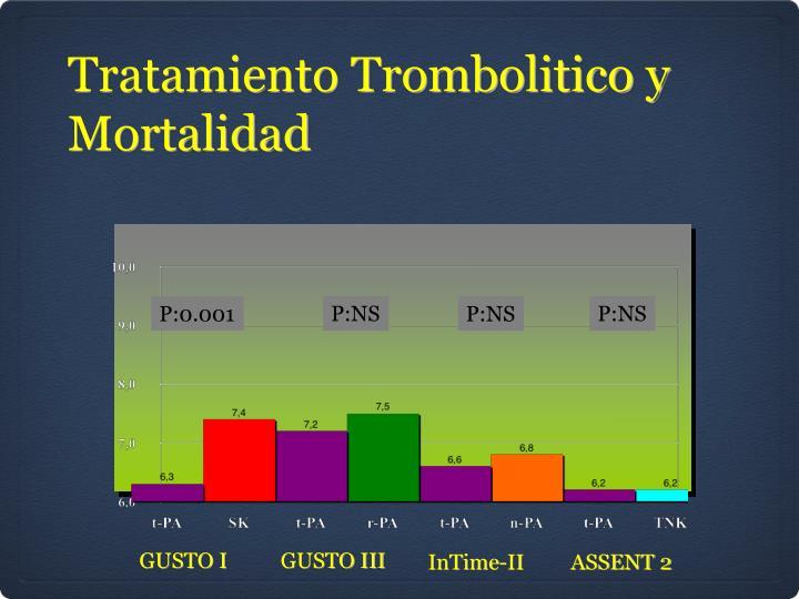 Tratamiento Trombolitico y Mortalidad