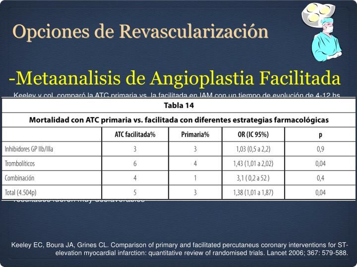 -Metaanalisis de Angioplastia Facilitada