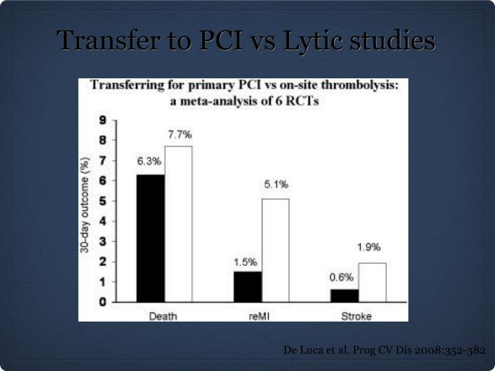 Transfer to PCI vs Lytic studies