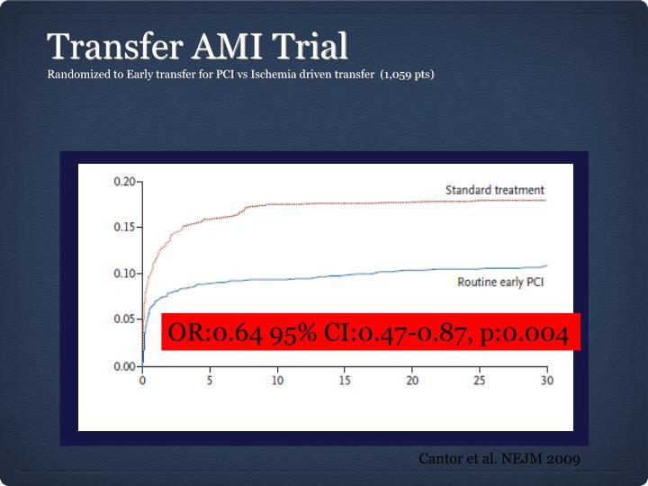 Transfer AMI Trial