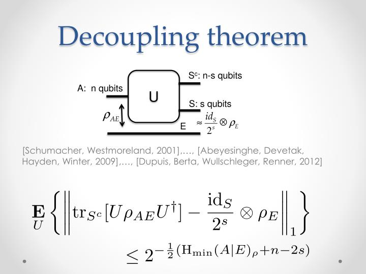 Decoupling theorem