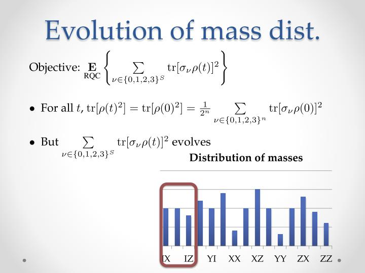 Evolution of mass dist.