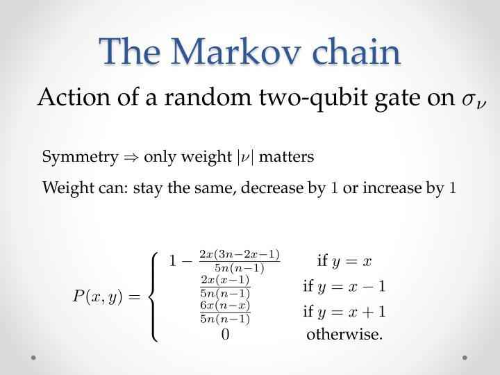 The Markov chain