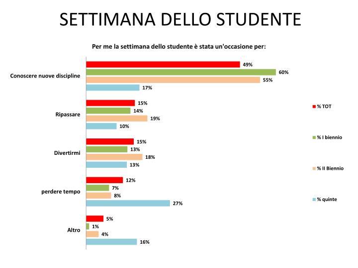 SETTIMANA DELLO STUDENTE
