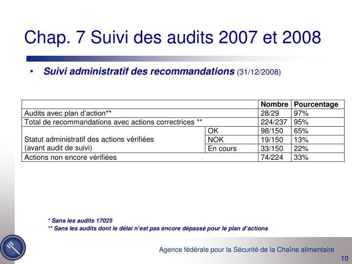 Chap. 7 Suivi des audits 2007 et 2008