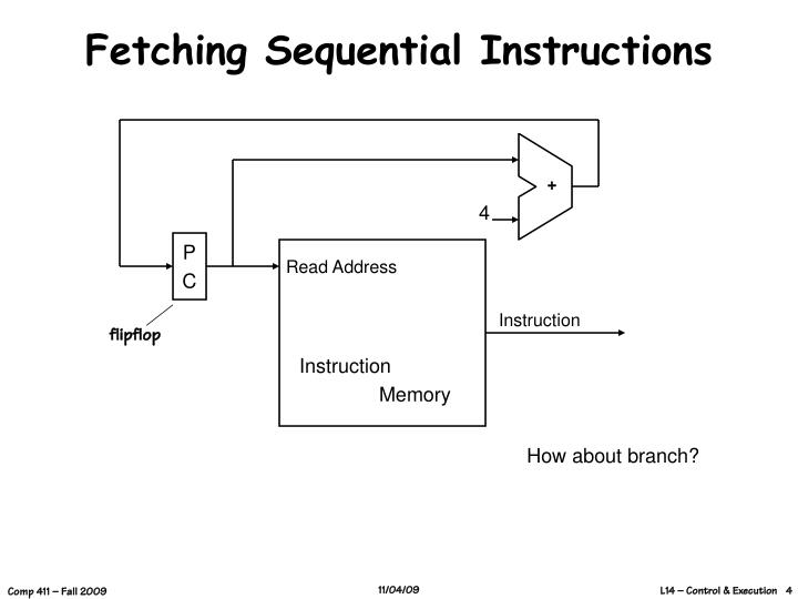 Fetching Sequential Instructions