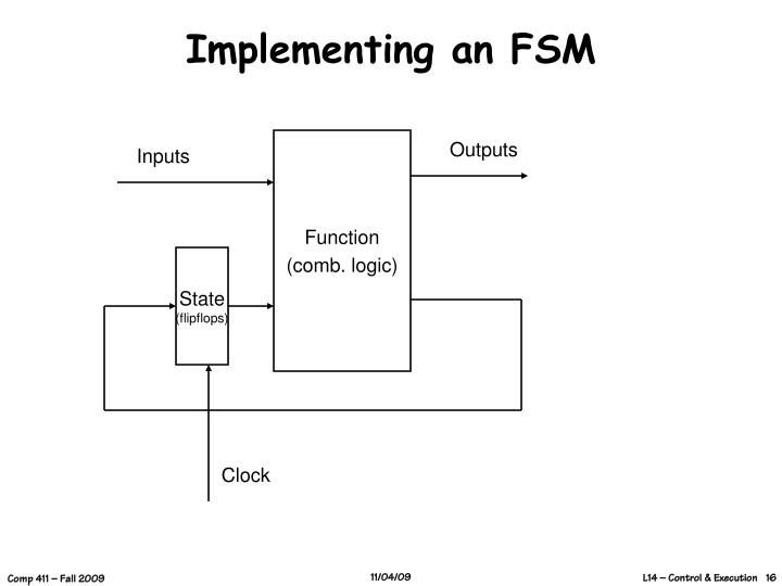 Implementing an FSM