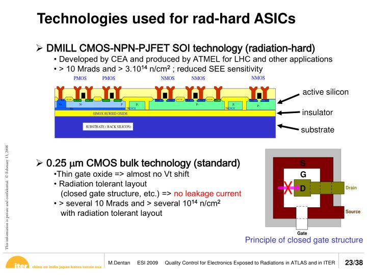 Technologies used for rad-hard ASICs