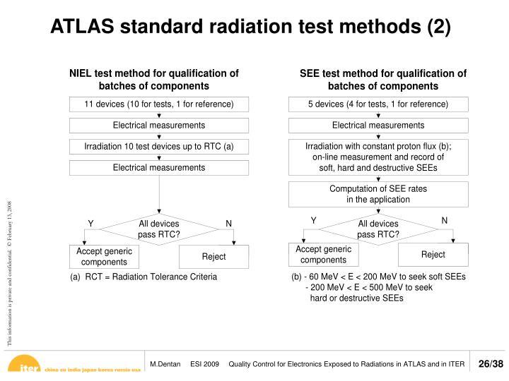ATLAS standard radiation test methods (2)