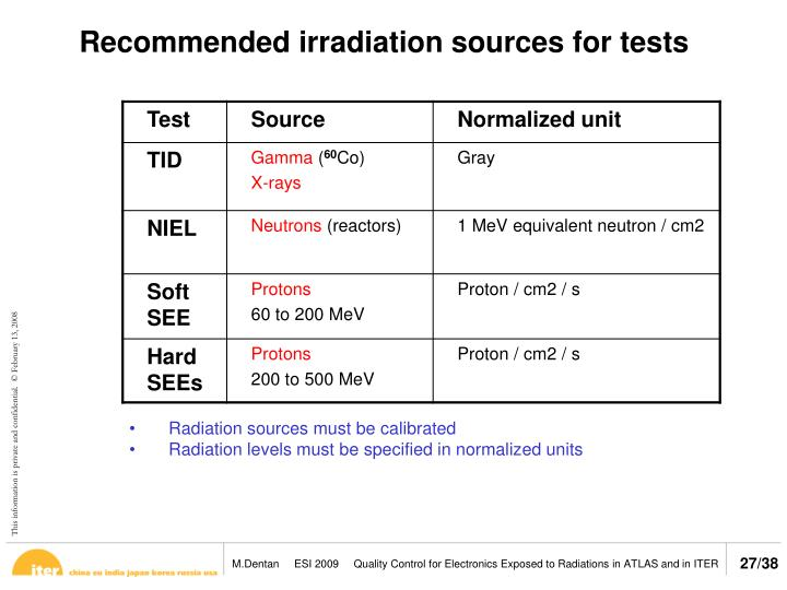 Recommended irradiation sources for tests