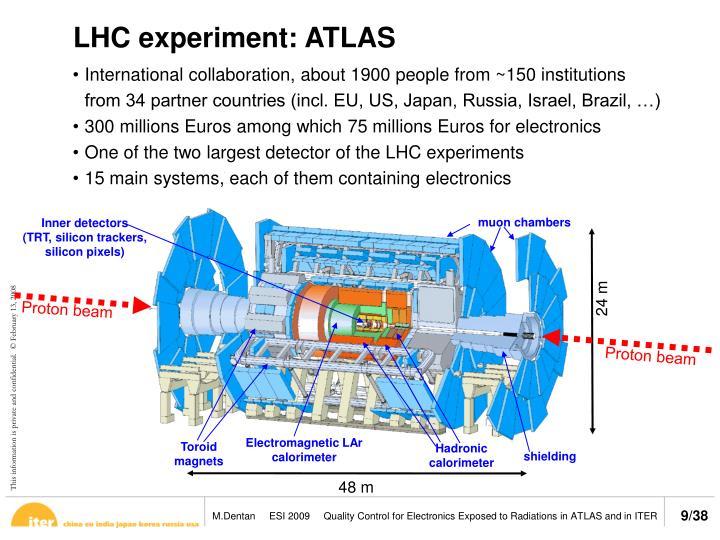 LHC experiment: ATLAS