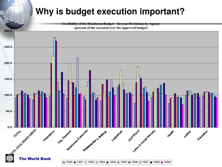 Why is budget execution important
