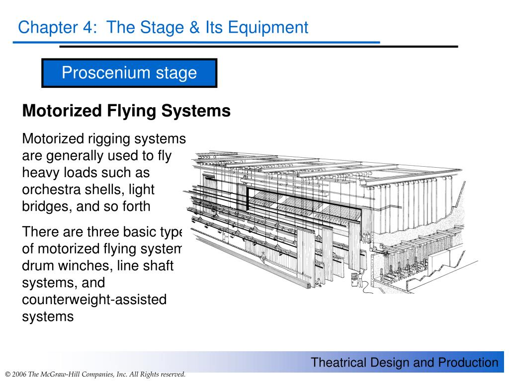 PPT - The three primary stage configurations PowerPoint