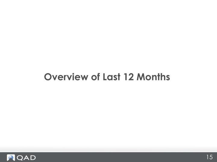 Overview of Last 12 Months