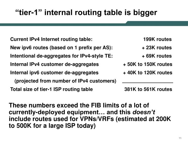 Current IPv4 Internet routing table:  199K routes