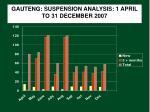 gauteng suspension analysis 1 april to 31 december 2007