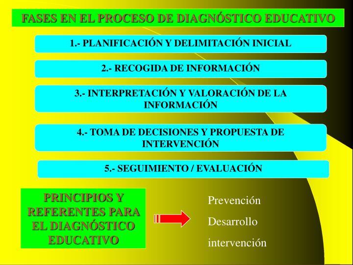1.- PLANIFICACIÓN Y DELIMITACIÓN INICIAL