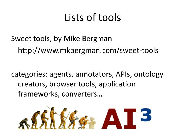 Lists of tools