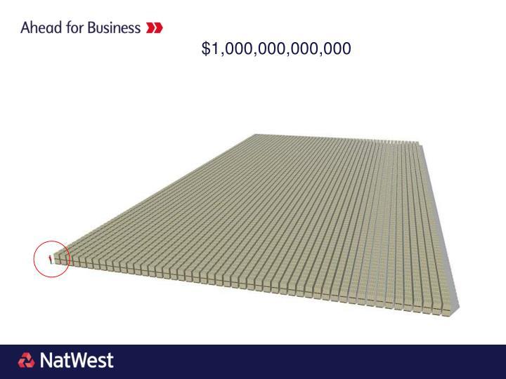 $1,000,000,000,000