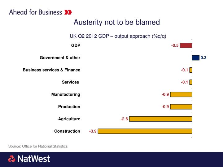 Austerity not to be blamed