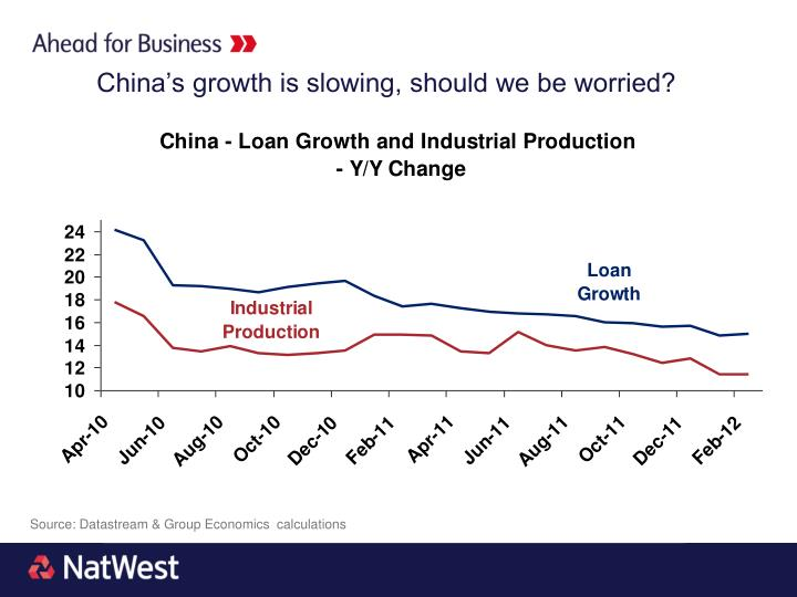 China's growth is slowing, should we be worried?