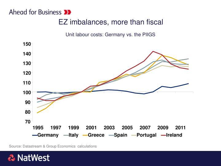 EZ imbalances, more than fiscal