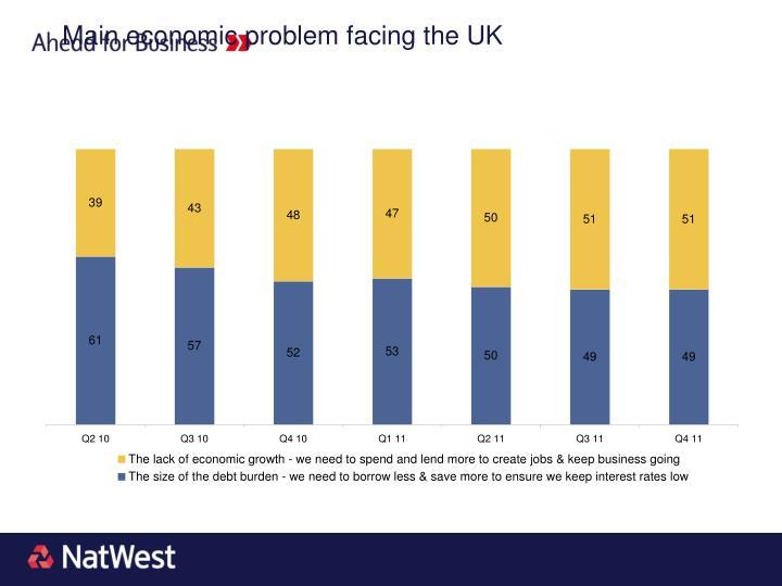 Main economic problem facing the UK