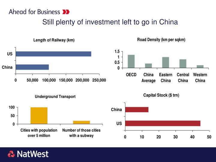 Still plenty of investment left to go in China