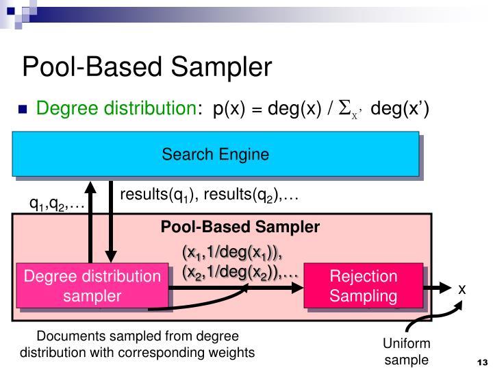 Pool-Based Sampler