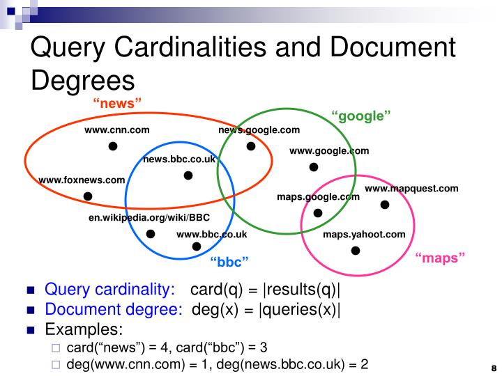 Query Cardinalities and Document Degrees
