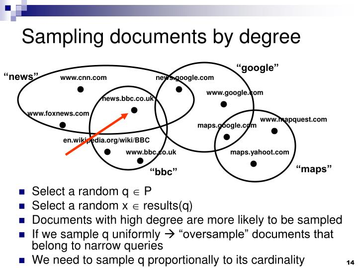 Sampling documents by degree