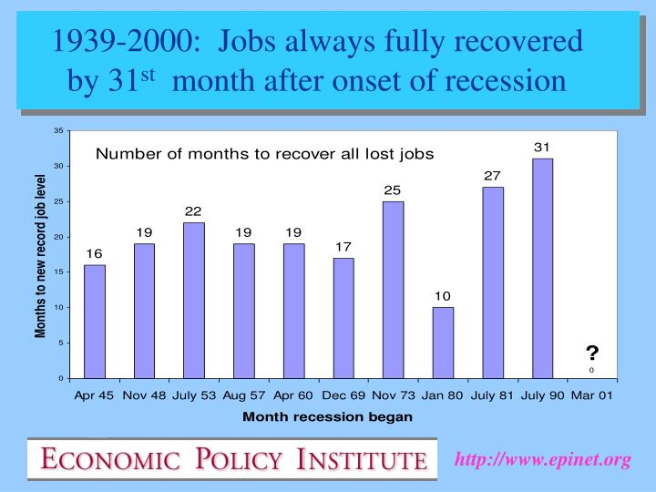 1939-2000:  Jobs always fully recovered
