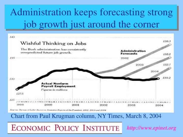 Administration keeps forecasting strong