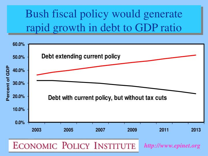 Bush fiscal policy would generate