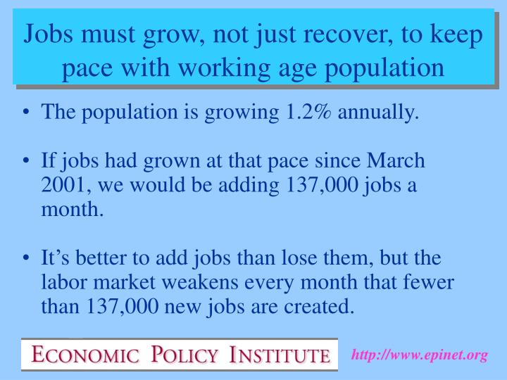 The population is growing 1.2% annually.