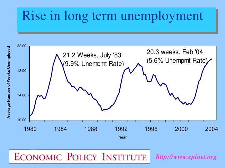Rise in long term unemployment