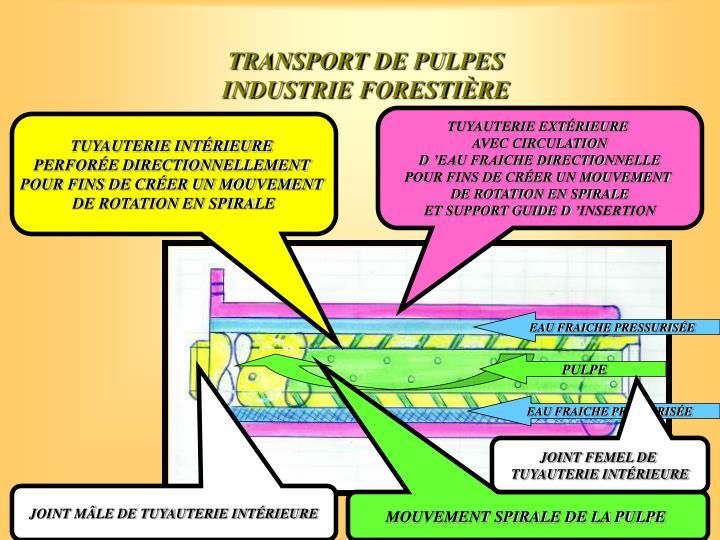 TRANSPORT DE PULPES