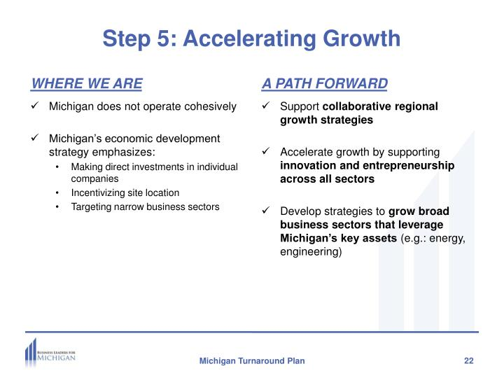Step 5: Accelerating Growth