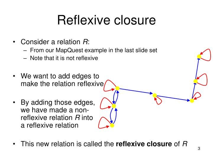 Reflexive closure