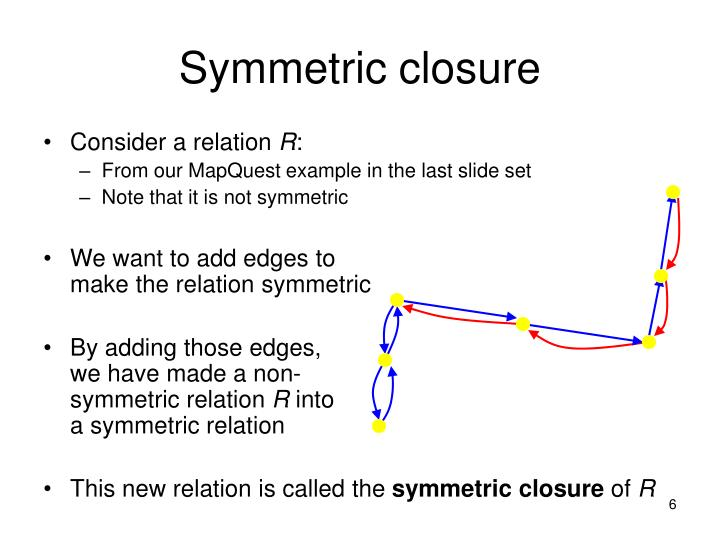 Symmetric closure